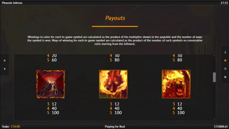 Phoenix Inferno :: Paytable - High Value Symbols