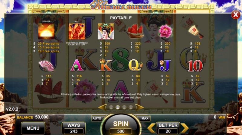 Phoenix Queen :: Paytable