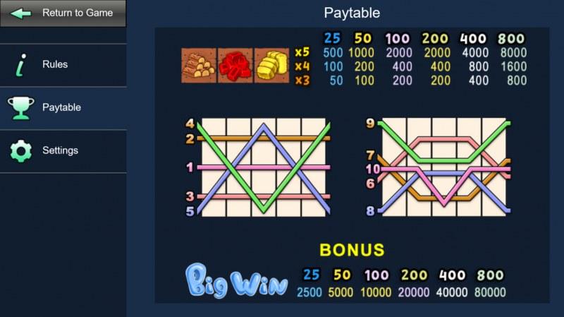 Pigs & Bricks :: Paytable - Low Value Symbols