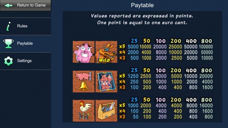 Pigs & Bricks :: Paytable - High Value Symbols