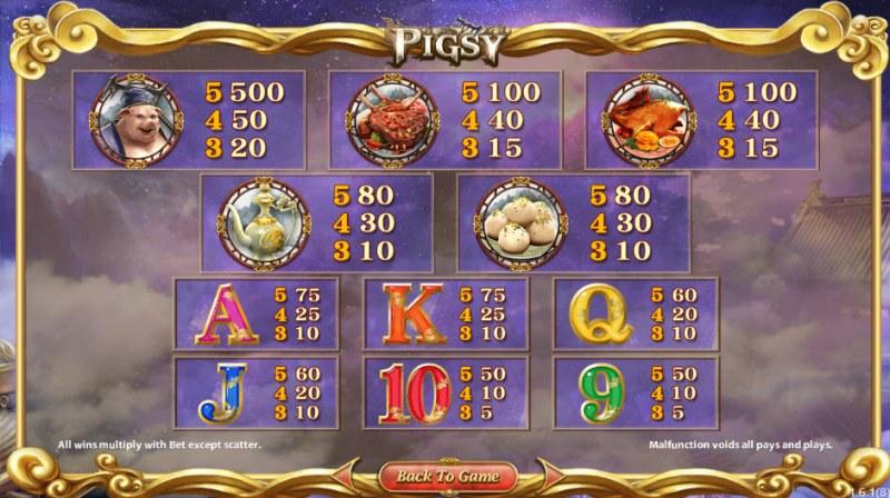 Pigsy :: Paytable