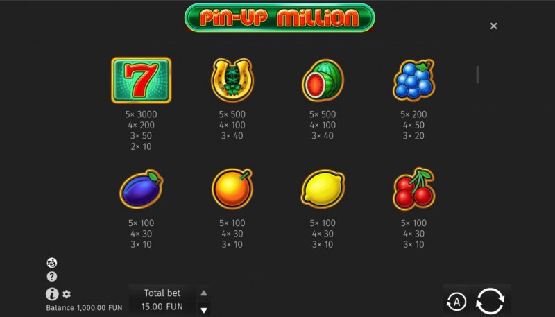 Pin-Up Million :: Paytable