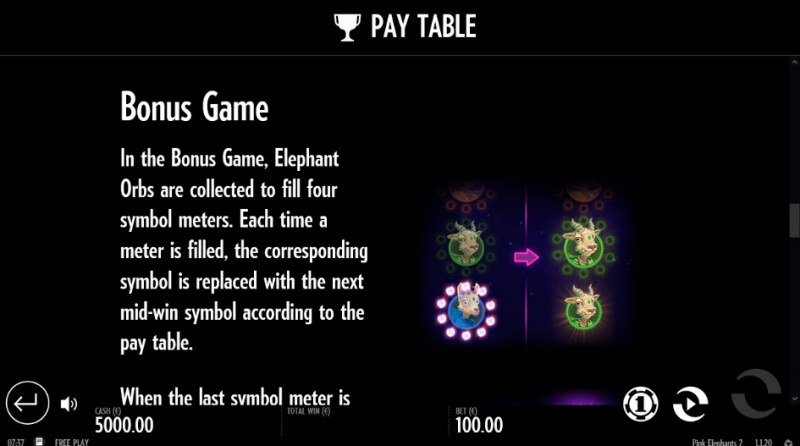 Pink Elephants 2 :: Free Spins Rules