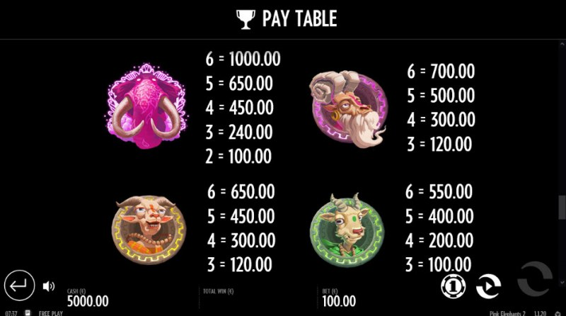 Pink Elephants 2 :: Paytable - High Value Symbols