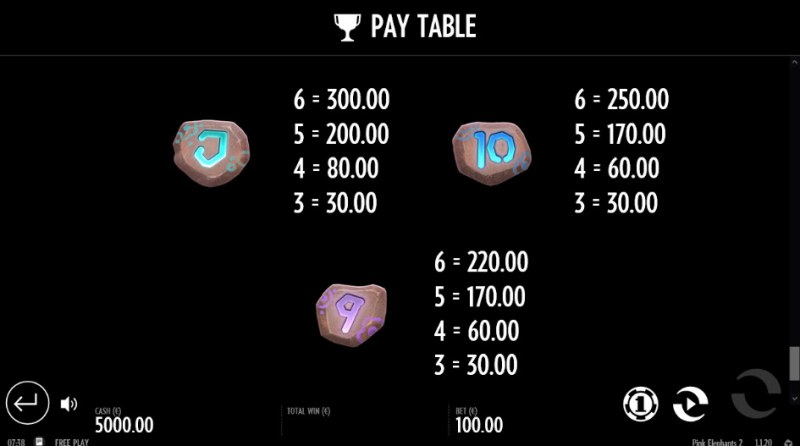 Pink Elephants 2 :: Paytable - Low Value Symbols
