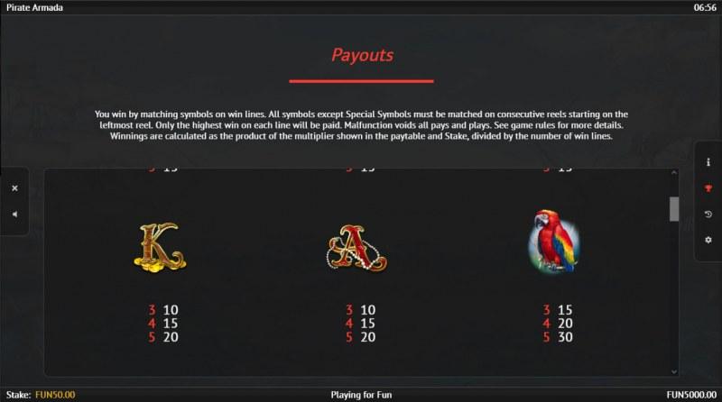 Pirate Armada :: Paytable - Medium Value Symbols