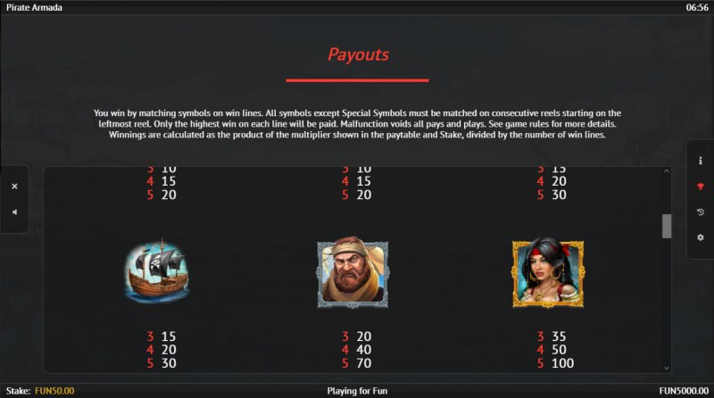 Pirate Armada :: Paytable - High Value Symbols