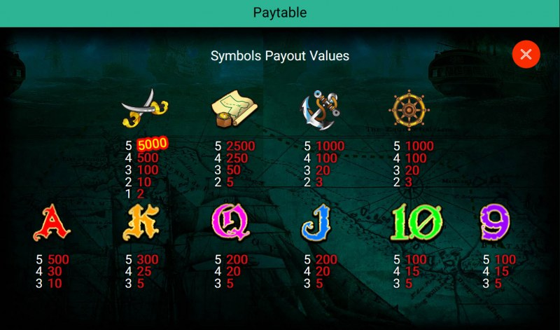 Pirate King :: Paytable