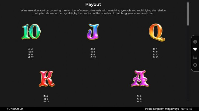 Pirate Kingdom Megaways :: Paytable - Low Value Symbols
