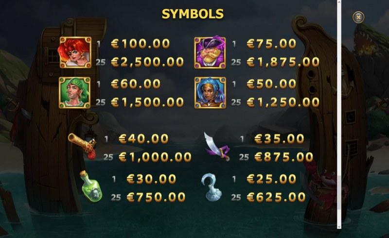 Pirates 2 Mutiny :: Paytable - High Value Symbols