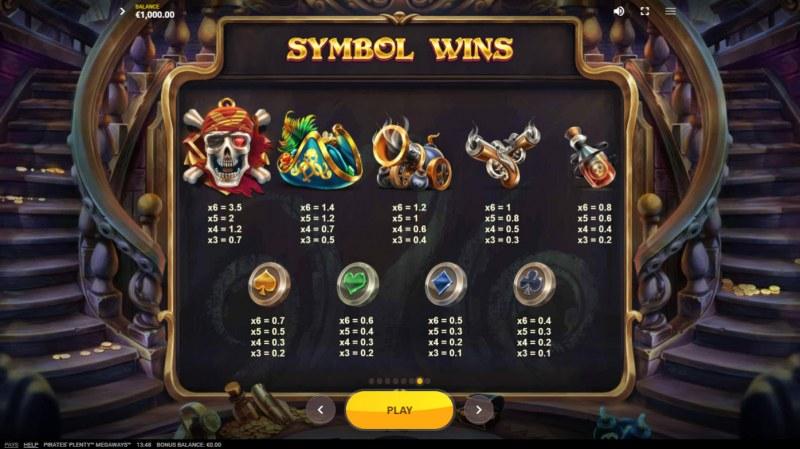 Pirates Plenty Megaways :: Paytable