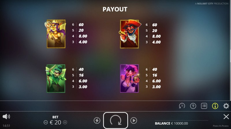 Pixies vs Pirates :: Paytable - High Value Symbols