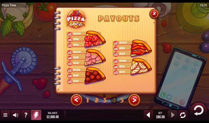 Pizza Time :: Paytable - High Value Symbols