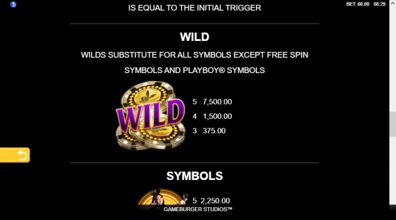 Playboy Fortunes :: Wild Symbols Rules