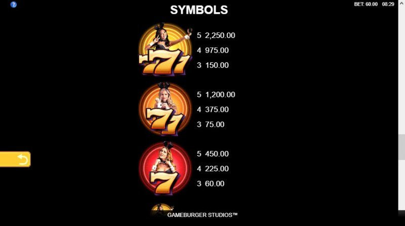 Playboy Fortunes :: Paytable - High Value Symbols