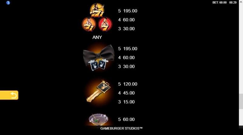 Playboy Fortunes :: Paytable - Medium Value Symbols