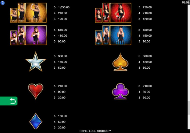 Playboy Gold Jackpots :: Paytable