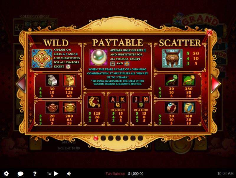 Plentiful Treasure :: Paytable