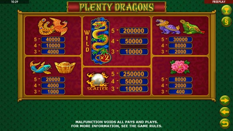 Plenty Dragons :: Paytable