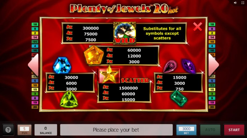 Plenty of Jewels 20 Hot :: Paytable