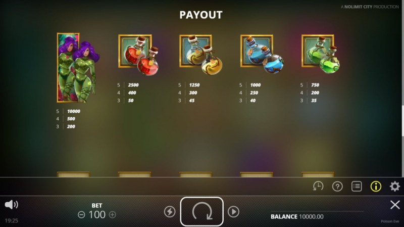 Poison Eve :: Paytable - High Value Symbols