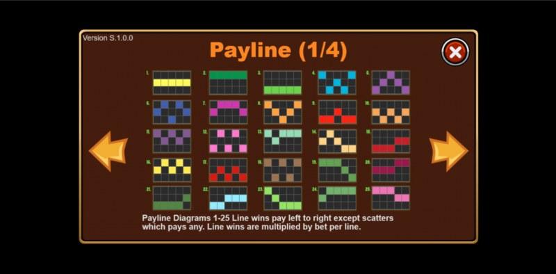 Poker King :: Paylines 1-25