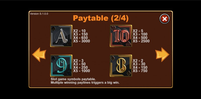 Poker King :: Paytable - High Value Symbols