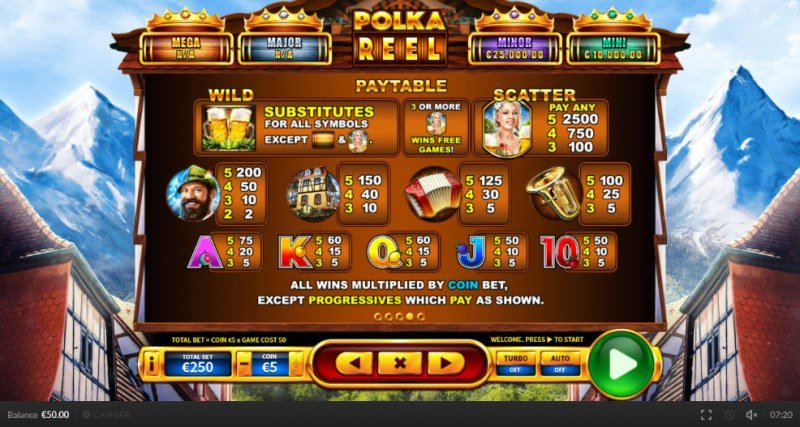Polka Reel :: Paytable