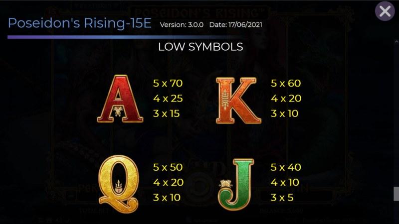 Poseidon's Rising 15 Lines :: Paytable - Low Value Symbols