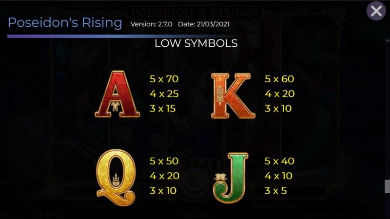Poseidon's Rising :: Paytable - Low Value Symbols