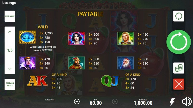 Posioned Apple 2 :: Paytable