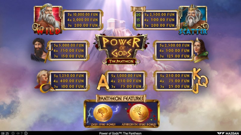 Power of Gods Pantheon :: Paytable