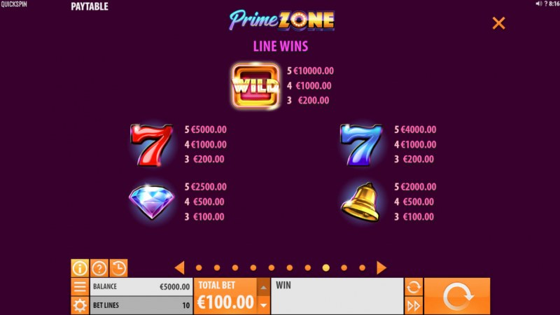 Prime Zone :: Paytable - High Value Symbols
