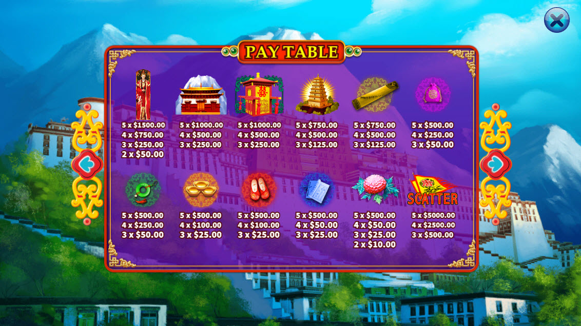 Princes Wencheng :: Paytable