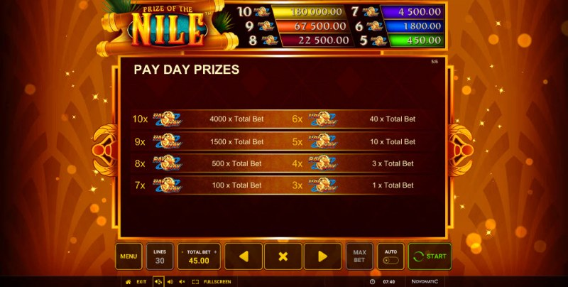 Prize of the Nile :: Jackpot Rules