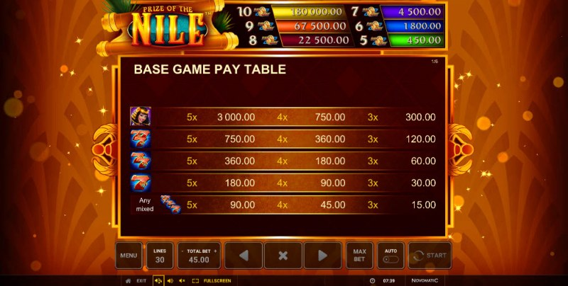 Prize of the Nile :: Paytable - High Value Symbols