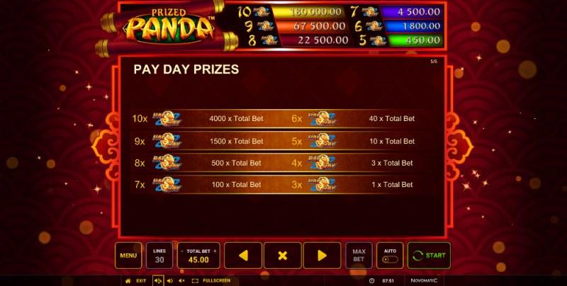 Prized Panda :: Jackpot Rules