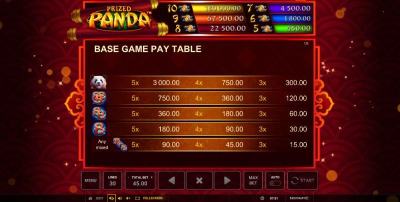 Prized Panda :: Paytable - High Value Symbols