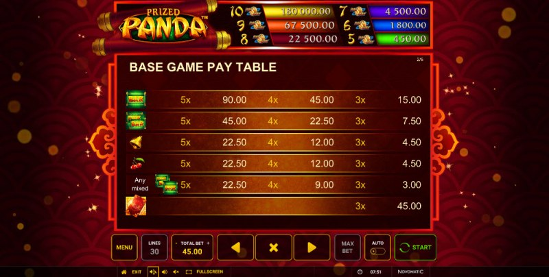 Prized Panda :: Paytable - Low Value Symbols