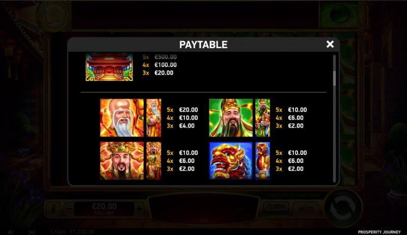 Prosperity Journey :: Paytable - High Value Symbols