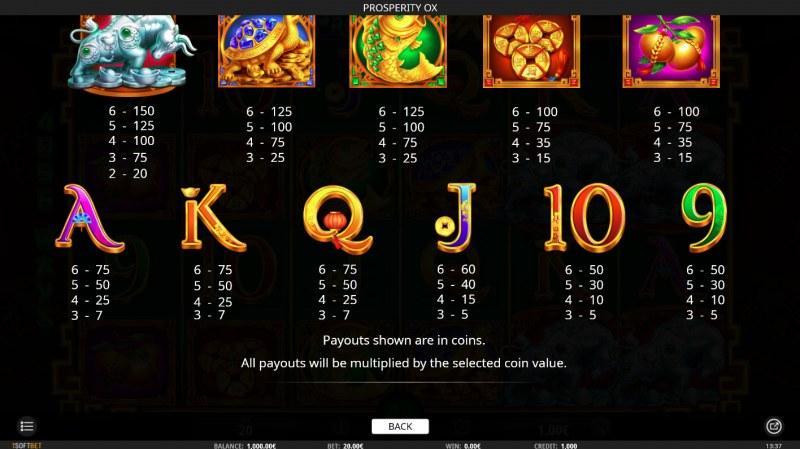 Prosperity Ox :: Paytable