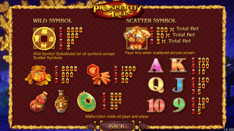 Prosperity Tree :: Paytable