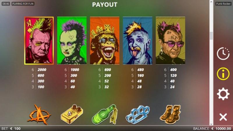 Punk Rocker No Limit :: Paytable - High Value Symbols