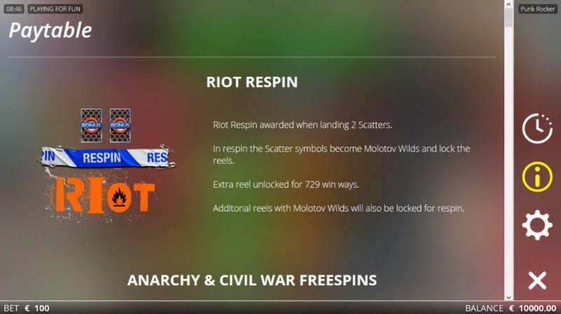 Punk Rocker No Limit :: Riot Respin