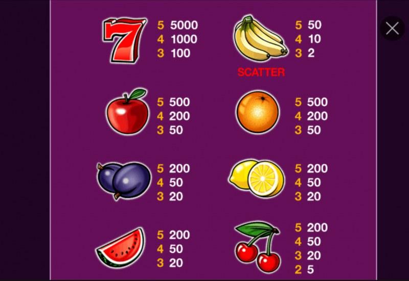 Purple Hot :: Paytable