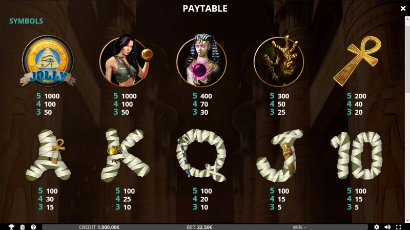Pyramid Escape :: Paytable