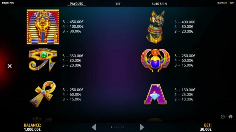Pyramid Pays :: Paytable - High Value Symbols