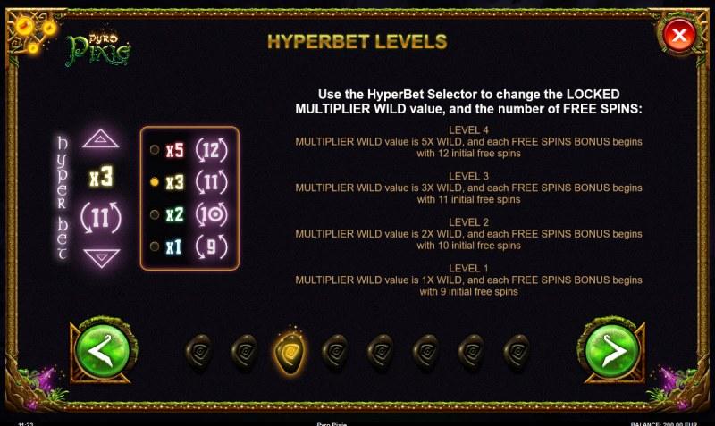 Pyro Pixie :: Hyperbet Levels