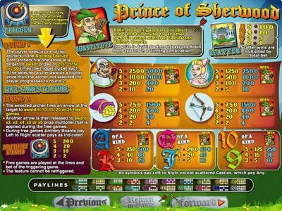 Las Vegas USA featuring the Video Slots Prince of Sherwood with a maximum payout of $250,000