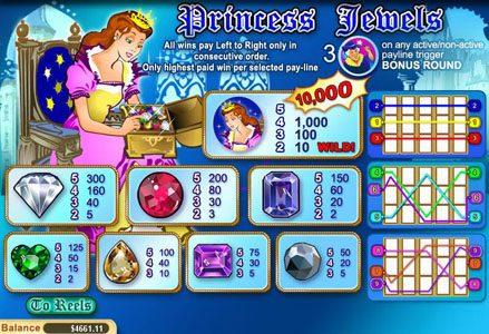 Princess Jewels ::